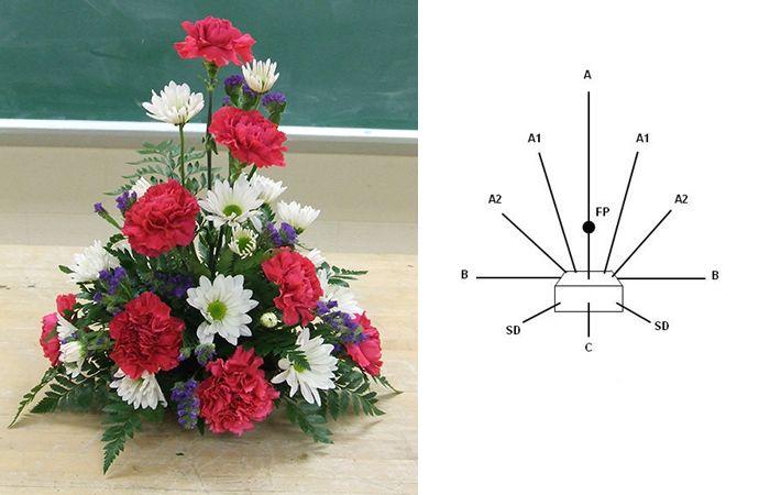 Cách cắm hoa theo hình tam giác