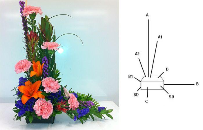 Cách cắm hoa theo hình chữ L