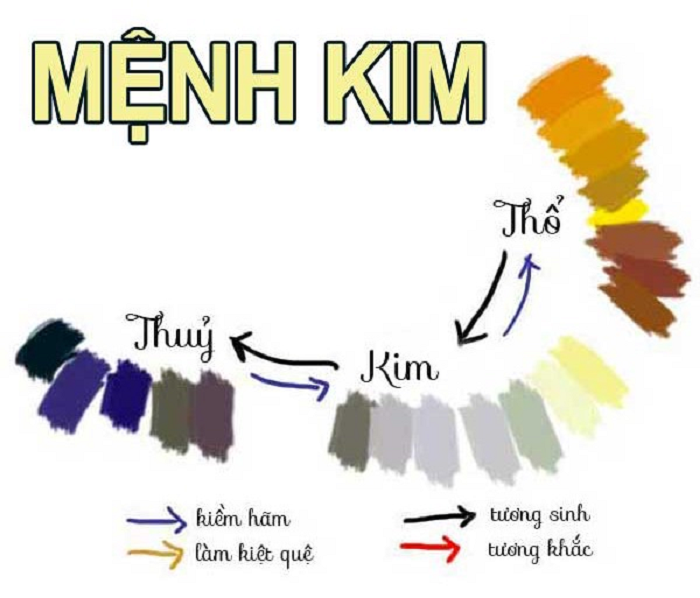 Kiếm phong kim là gì? Màu và mệnh hợp với Kiếm Phong Kim
